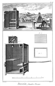 Plate 4, Drawing, Camera Obscura, Encyclopedia, Denis Diderot, 1751-1772